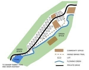 creekwalk1